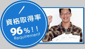 資格取得率96%!!