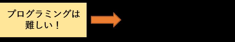 ノーコード開発の理由